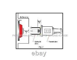 Hydraulique L'élaboration De L'école S'applique À La Transmission Tkx Tremec Chevy